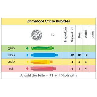 Zometool Crazy Bubbles Geometriebaukasten
